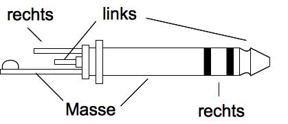 Alles Zum Klinkenstecker Belegung Adapter Und Kabel